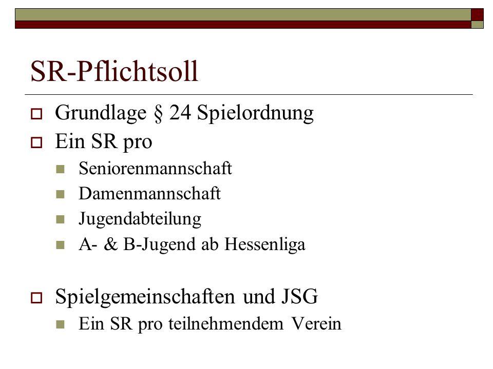 SR-Pflichtsoll Grundlage § 24 Spielordnung Ein SR pro