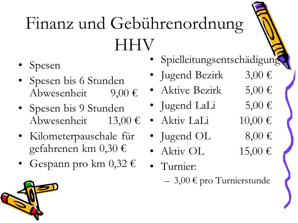 Finanz und Gebührenordnung HHV