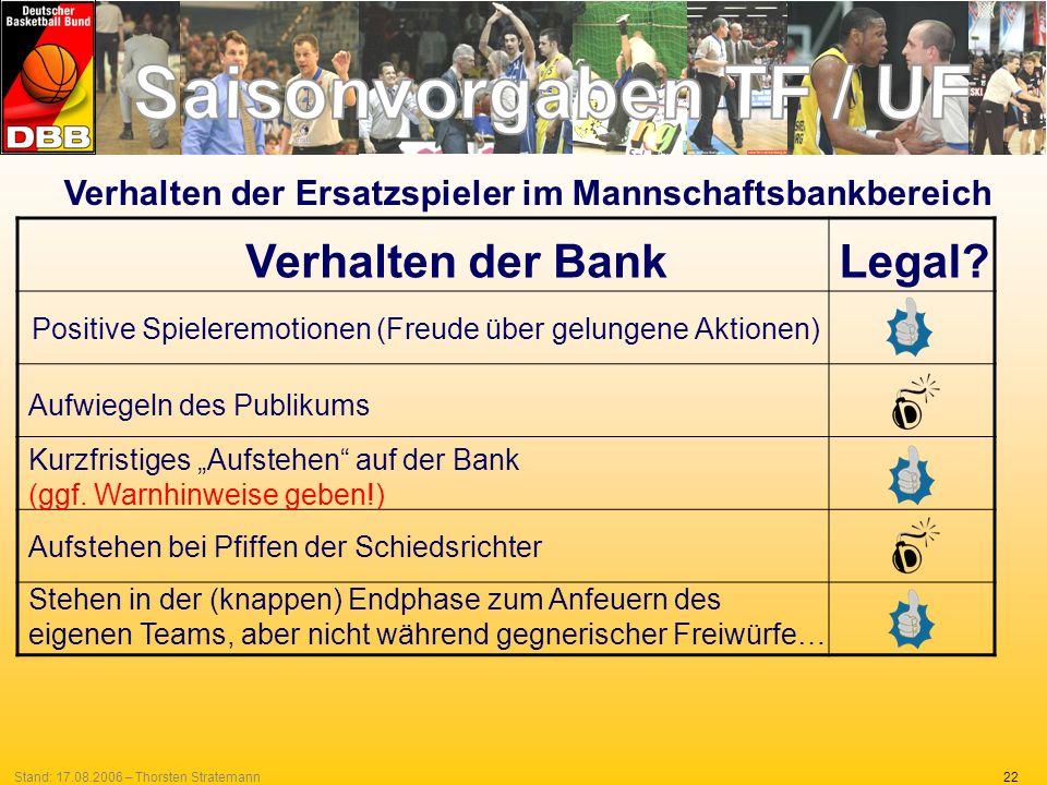 Verhalten der Bank Legal