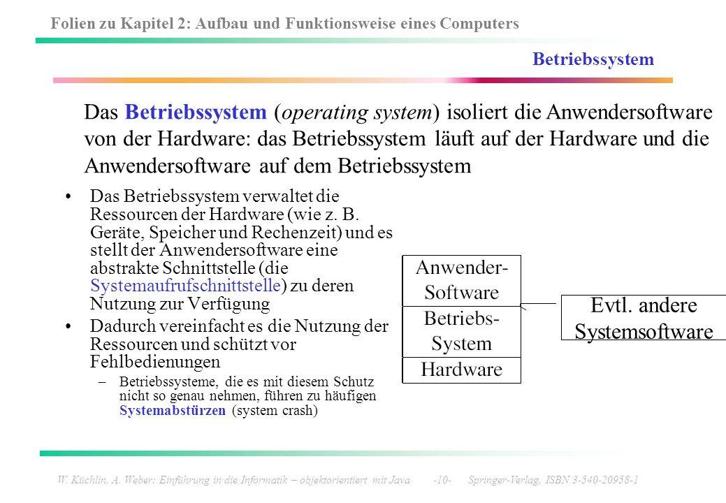 Evtl. andere Systemsoftware