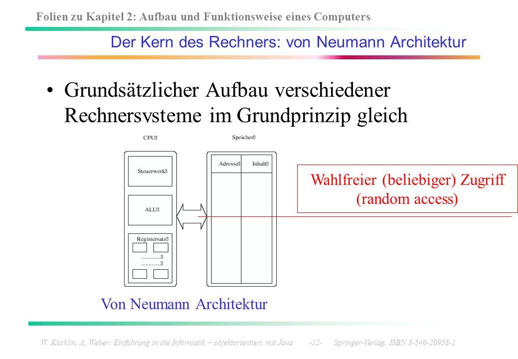 Der Kern des Rechners: von Neumann Architektur