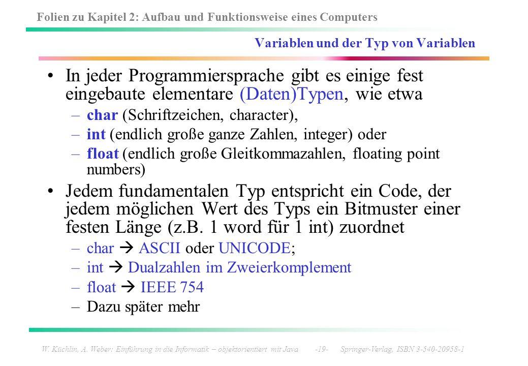Variablen und der Typ von Variablen