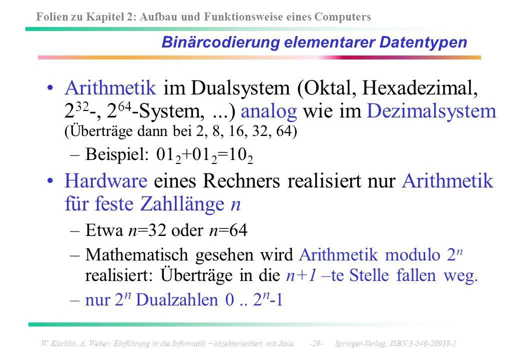 Binärcodierung elementarer Datentypen