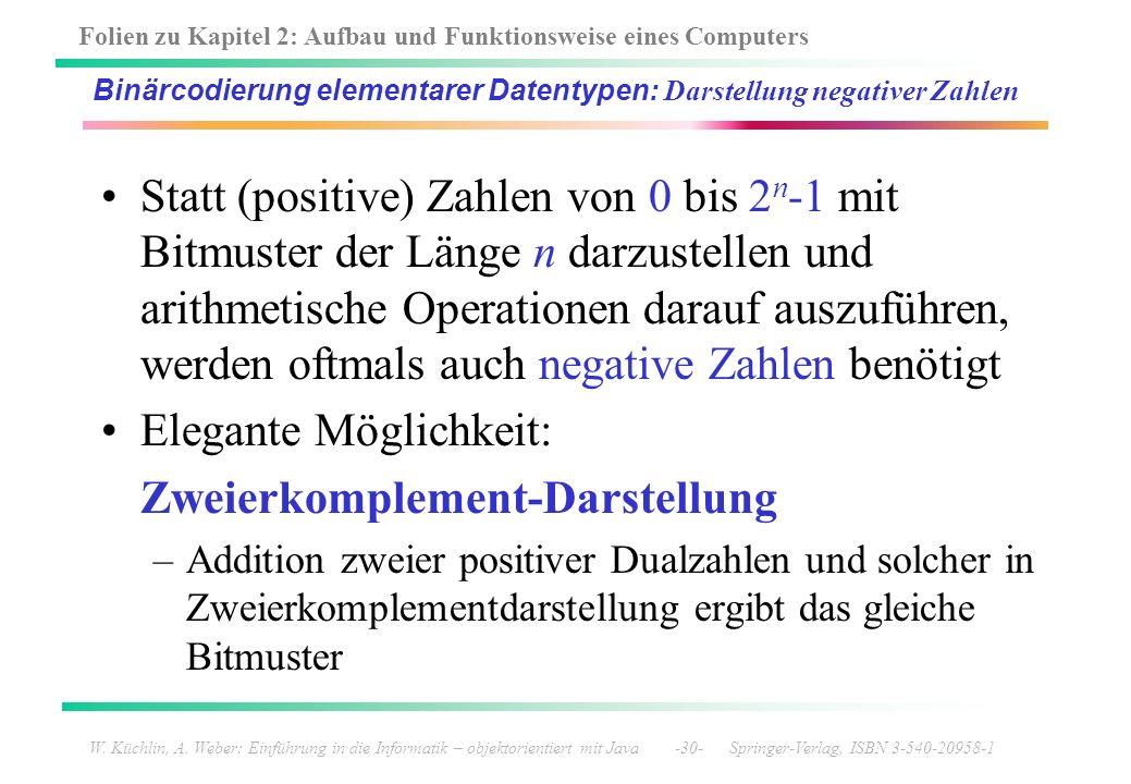 Binärcodierung elementarer Datentypen: Darstellung negativer Zahlen