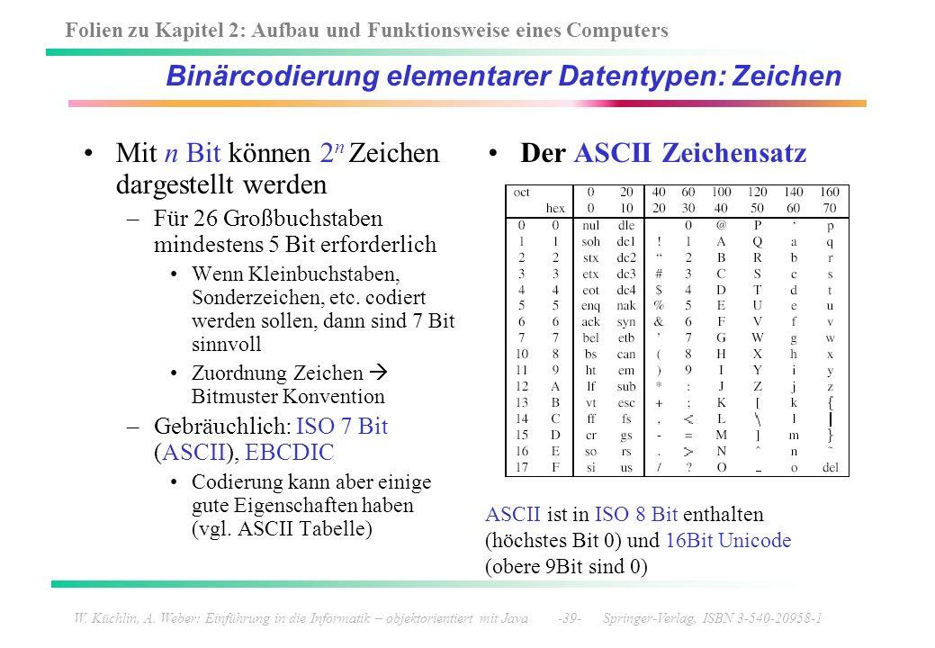 Binärcodierung elementarer Datentypen: Zeichen