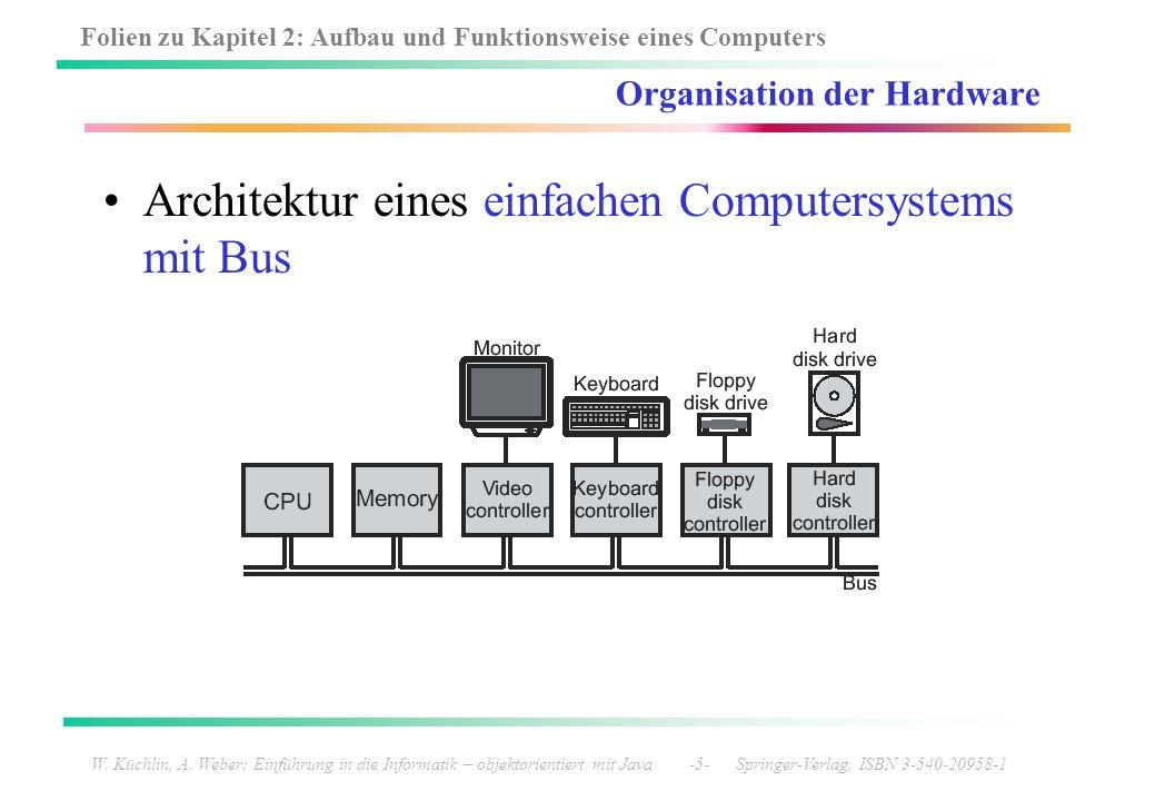 Organisation der Hardware