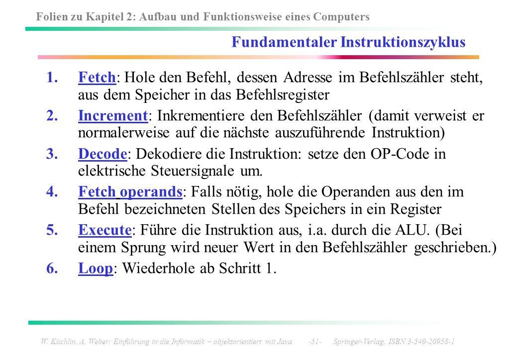 Fundamentaler Instruktionszyklus
