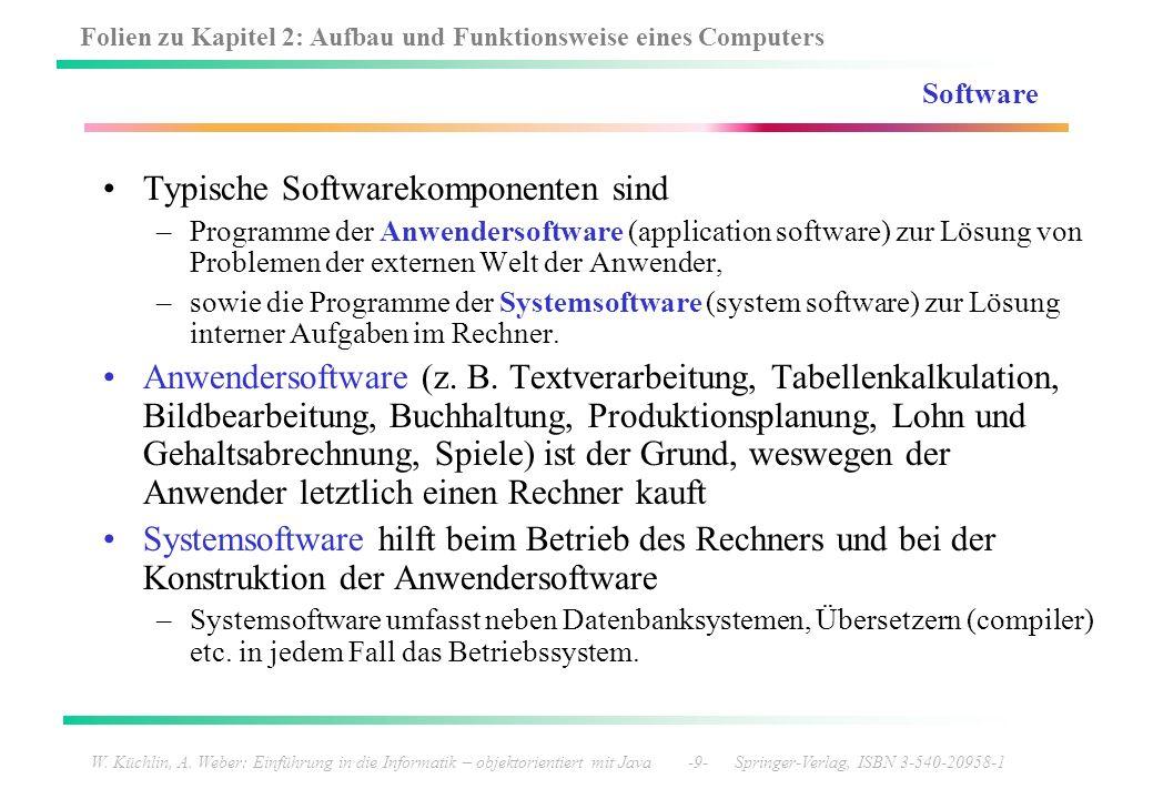 Typische Softwarekomponenten sind