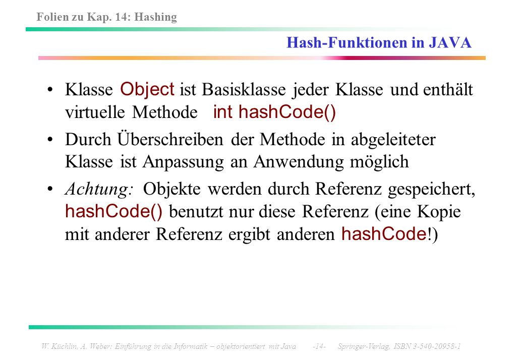 Hash-Funktionen in JAVA