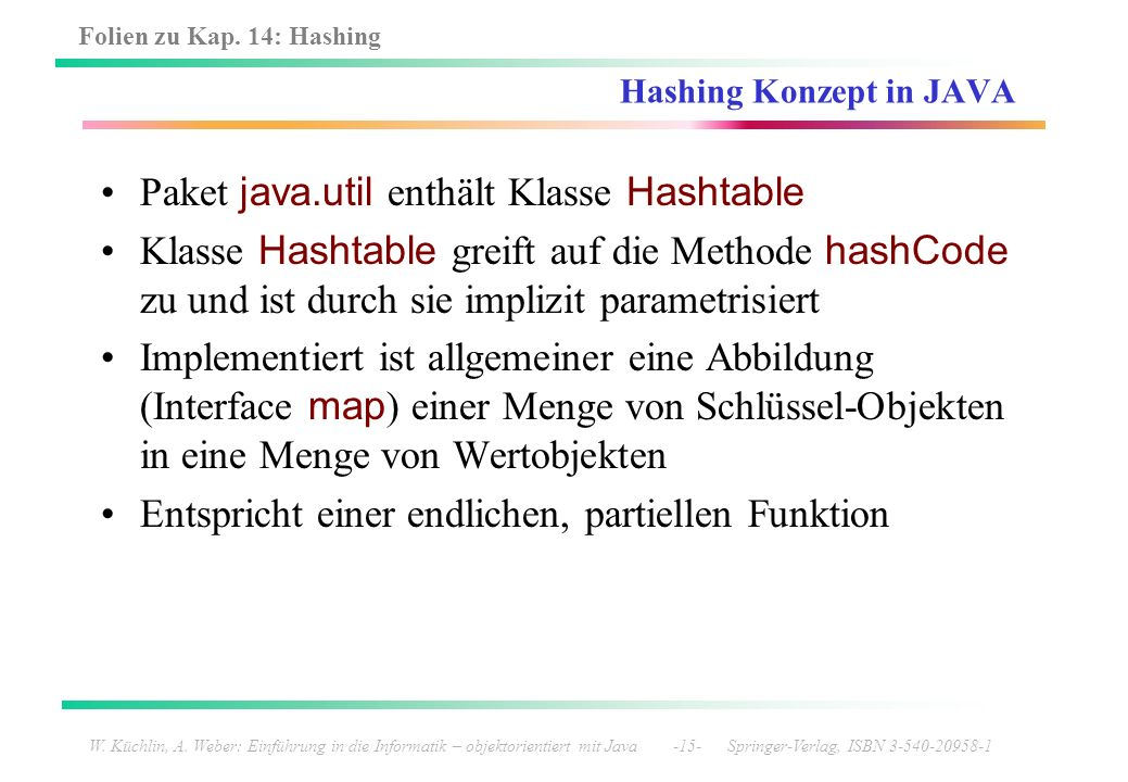 Hashing Konzept in JAVA