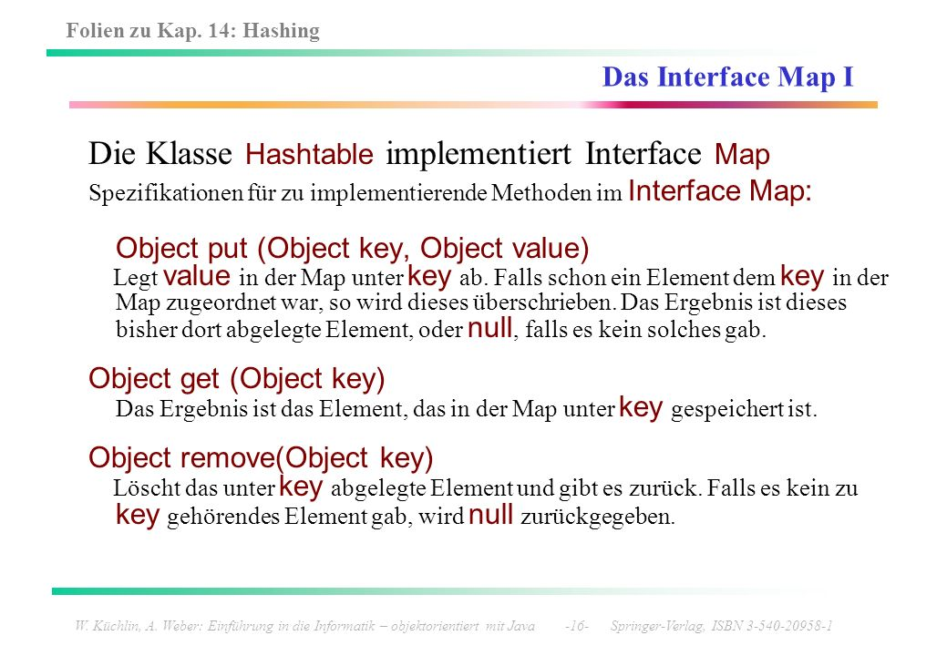 Die Klasse Hashtable implementiert Interface Map