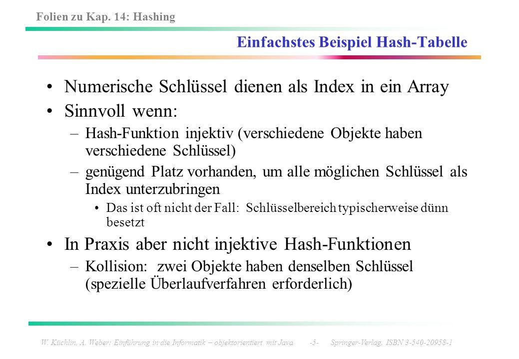 Einfachstes Beispiel Hash-Tabelle