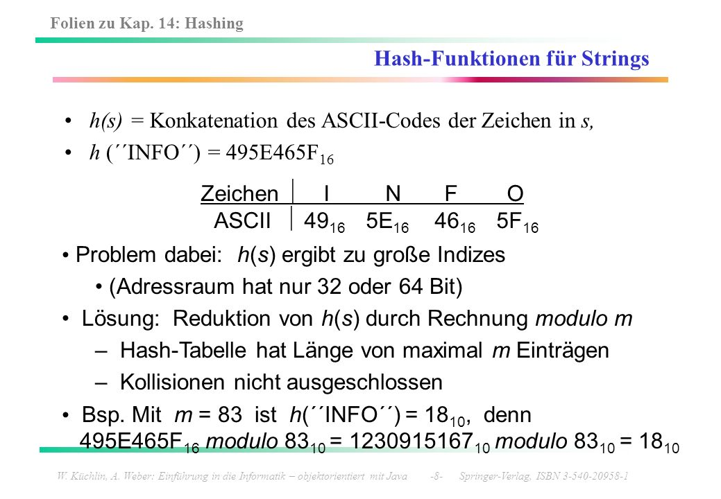 Hash-Funktionen für Strings