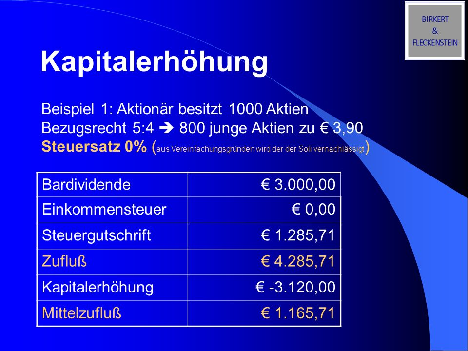 Kapitalerhöhung Beispiel 1: Aktionär besitzt 1000 Aktien