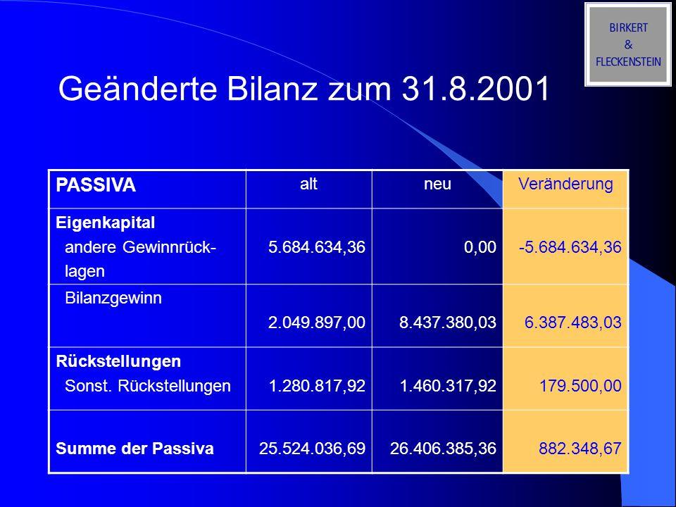 Geänderte Bilanz zum 31.8.2001 PASSIVA alt neu Veränderung