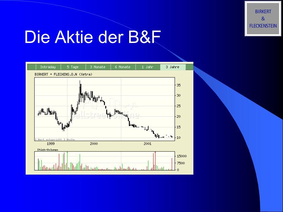 Die Aktie der B&F
