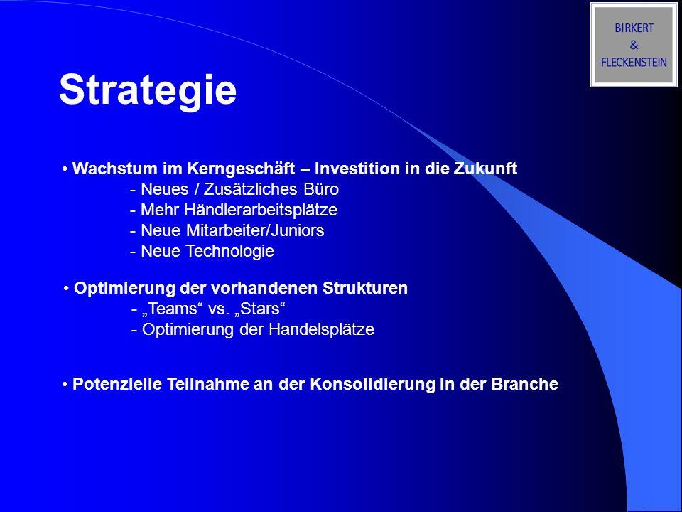 Strategie Wachstum im Kerngeschäft – Investition in die Zukunft