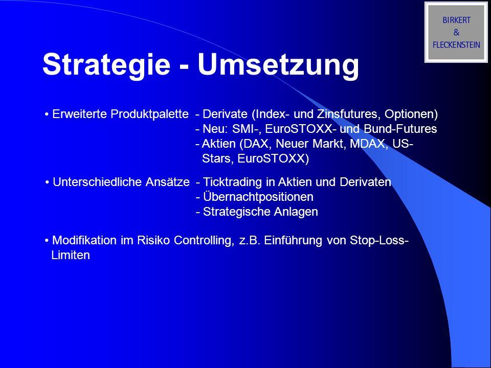 Strategie - UmsetzungErweiterte Produktpalette - Derivate (Index- und Zinsfutures, Optionen) - Neu: SMI-, EuroSTOXX- und Bund-Futures.