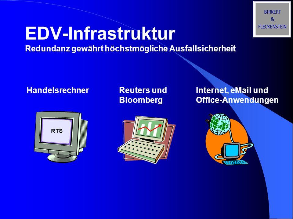 EDV-Infrastruktur Redundanz gewährt höchstmögliche Ausfallsicherheit