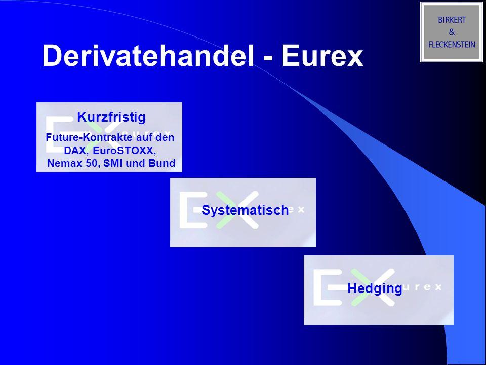 Derivatehandel - Eurex
