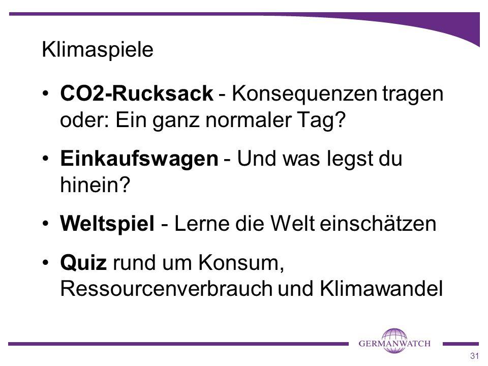 Klimaspiele CO2-Rucksack - Konsequenzen tragen oder: Ein ganz normaler Tag Einkaufswagen - Und was legst du hinein