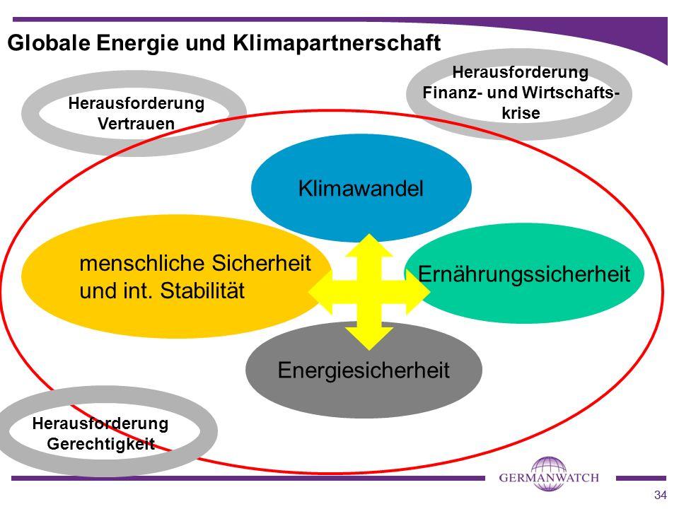 Globale Energie und Klimapartnerschaft