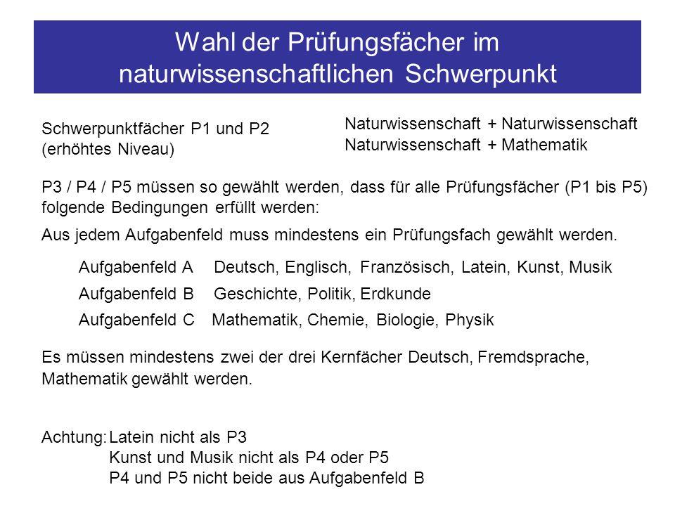 Wahl der Prüfungsfächer im naturwissenschaftlichen Schwerpunkt