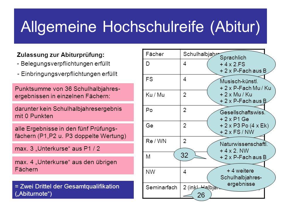 Allgemeine Hochschulreife (Abitur)