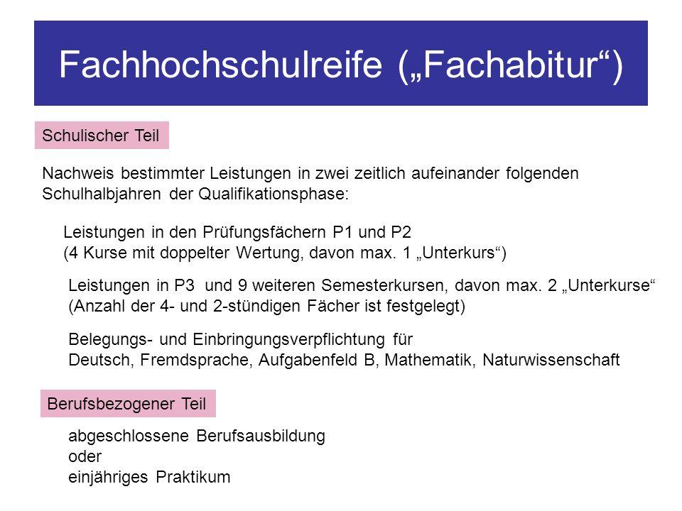 "Fachhochschulreife (""Fachabitur )"