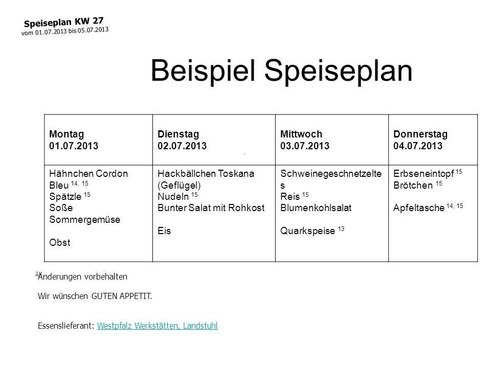Beispiel Speiseplan Montag 01.07.2013 Dienstag 02.07.2013