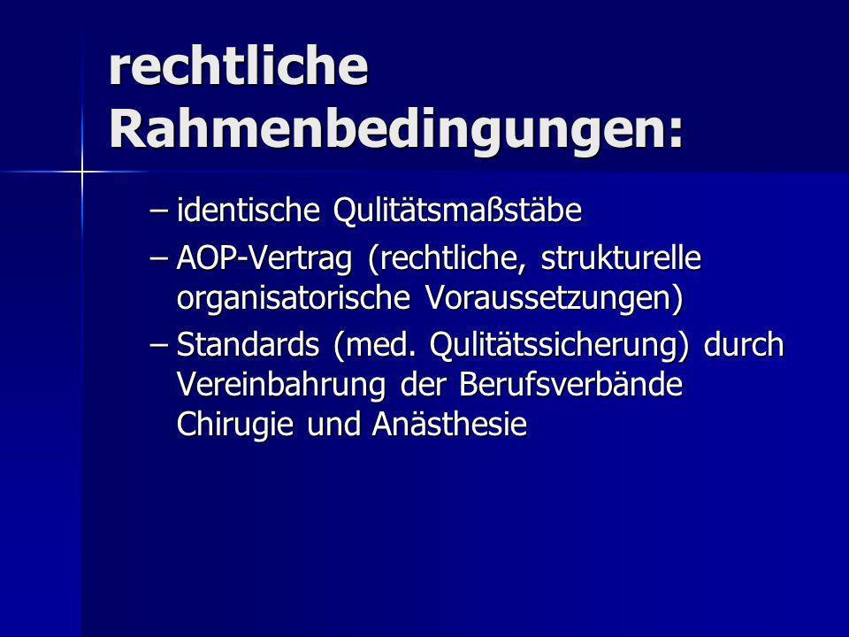 rechtliche Rahmenbedingungen: