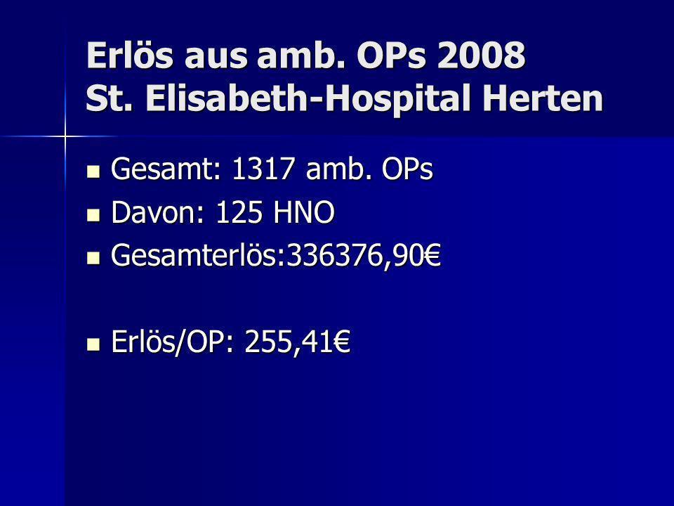 Erlös aus amb. OPs 2008 St. Elisabeth-Hospital Herten