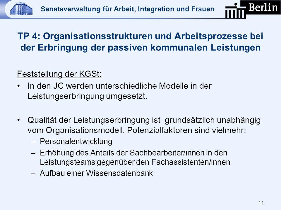 TP 4: Organisationsstrukturen und Arbeitsprozesse bei der Erbringung der passiven kommunalen Leistungen