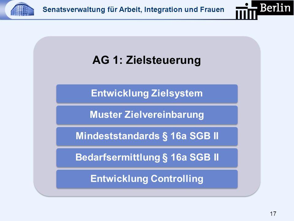 AG 1: Zielsteuerung Entwicklung Zielsystem Muster Zielvereinbarung