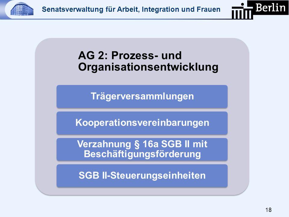 AG 2: Prozess- und Organisationsentwicklung