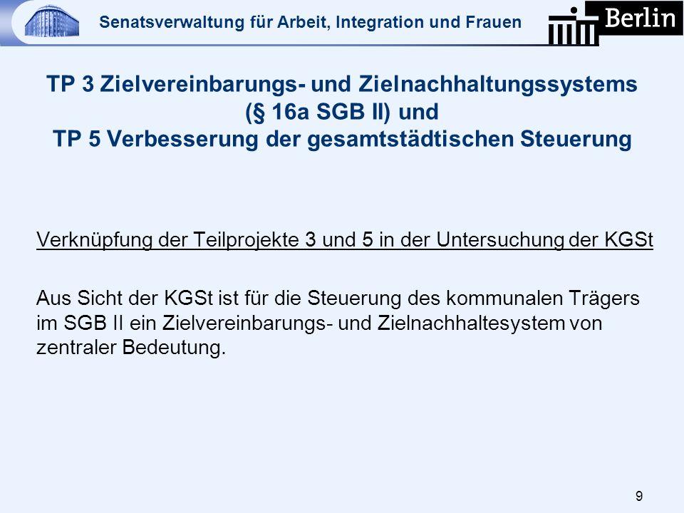 TP 3 Zielvereinbarungs- und Zielnachhaltungssystems (§ 16a SGB II) und TP 5 Verbesserung der gesamtstädtischen Steuerung