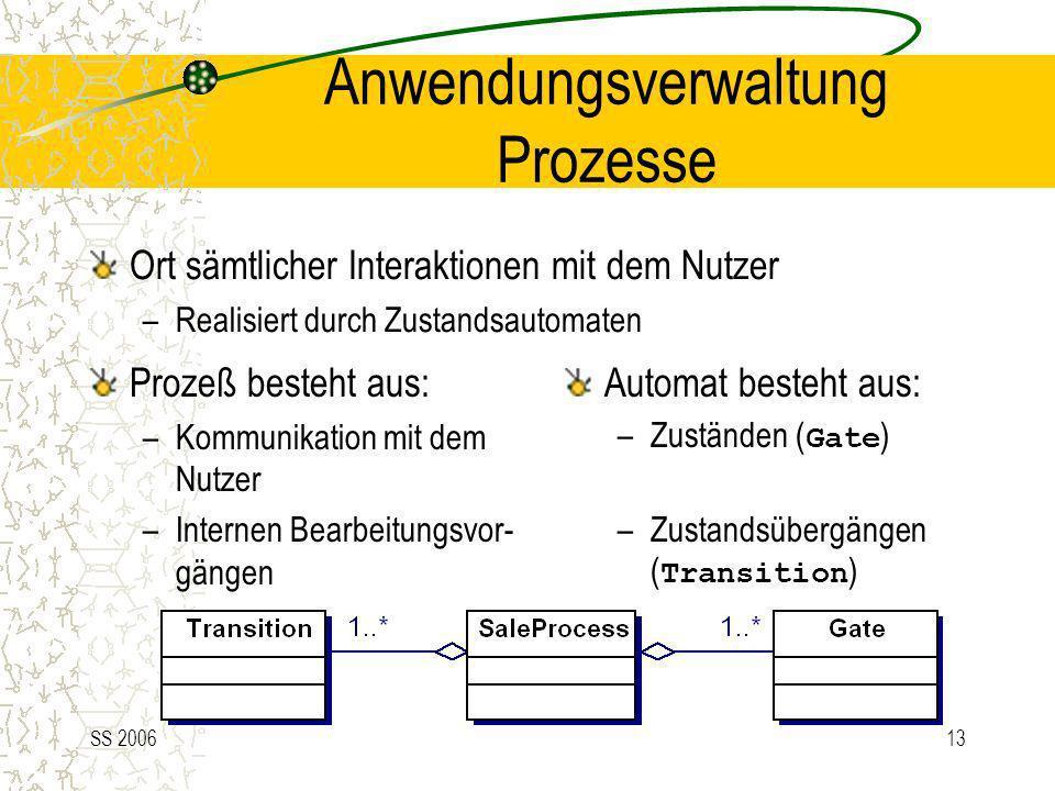 Anwendungsverwaltung Prozesse