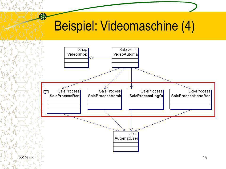 Beispiel: Videomaschine (4)