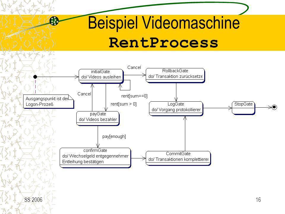 Beispiel Videomaschine RentProcess