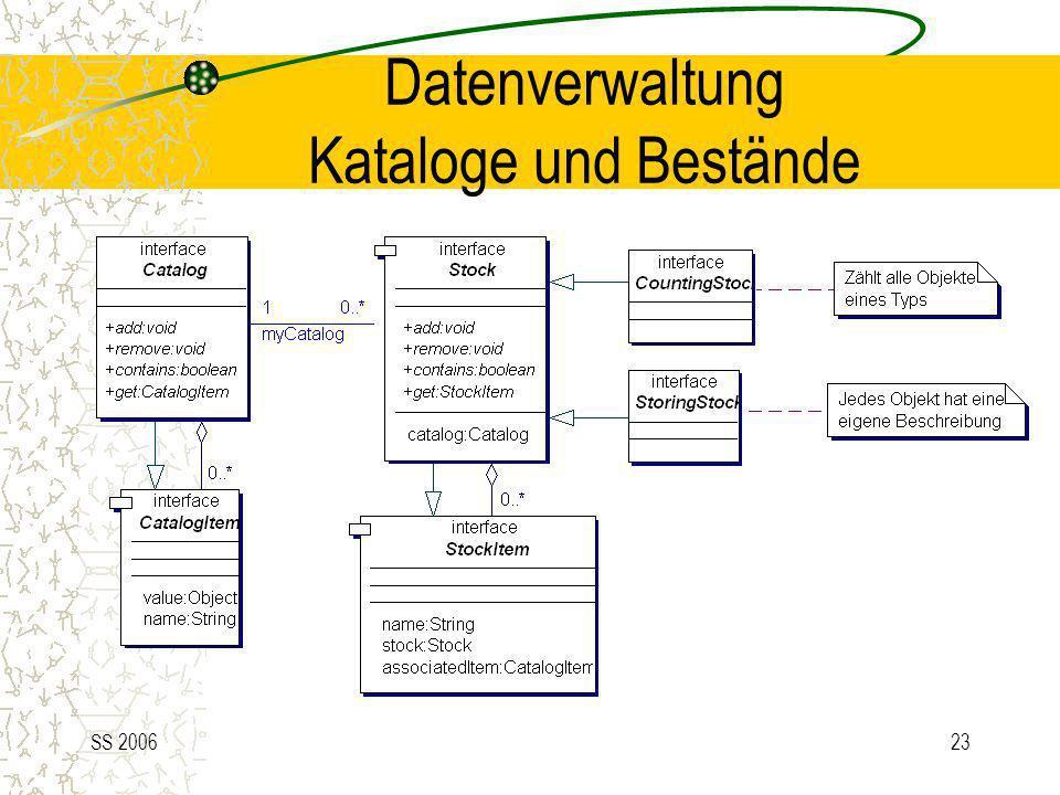 Datenverwaltung Kataloge und Bestände