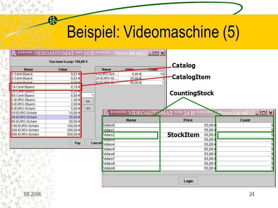 Beispiel: Videomaschine (5)