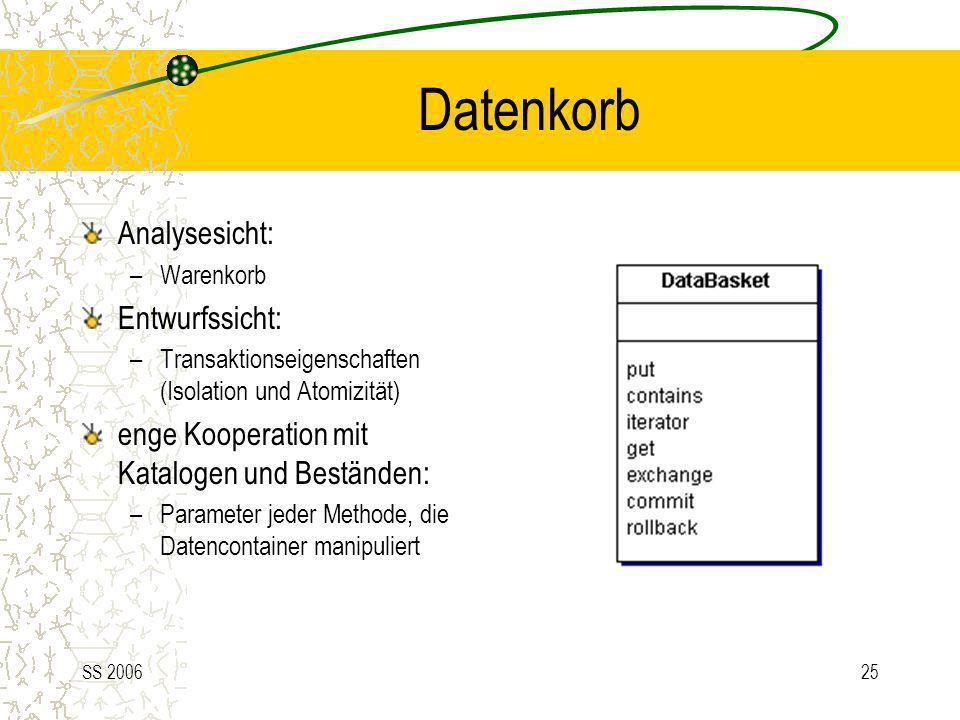 Datenkorb Analysesicht: Entwurfssicht: