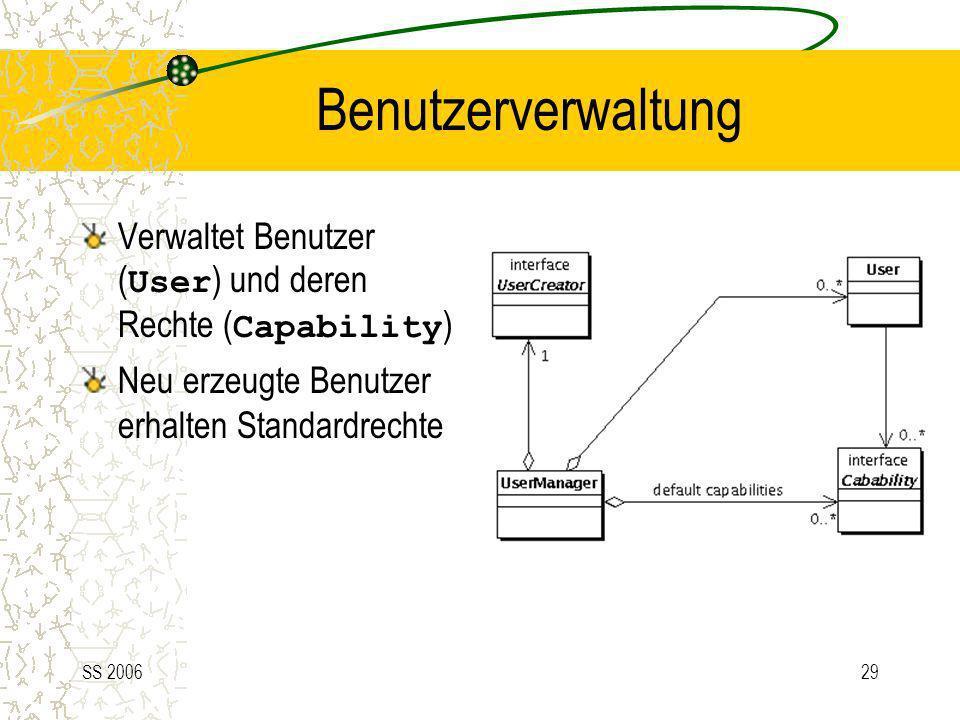 Benutzerverwaltung Verwaltet Benutzer (User) und deren Rechte (Capability) Neu erzeugte Benutzer erhalten Standardrechte.
