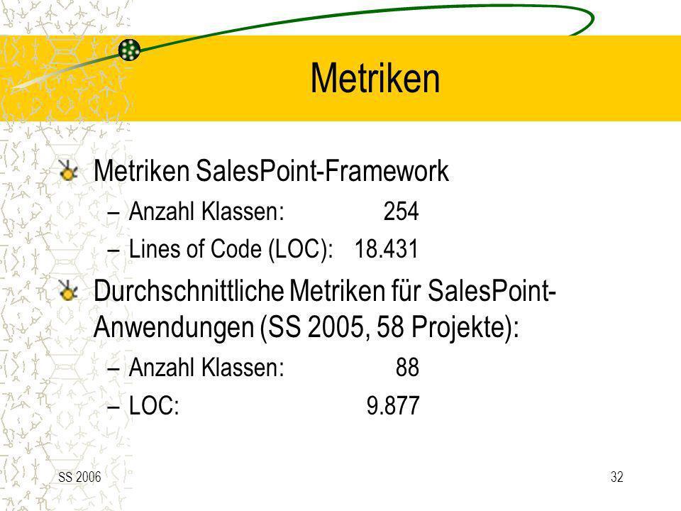 Metriken Metriken SalesPoint-Framework