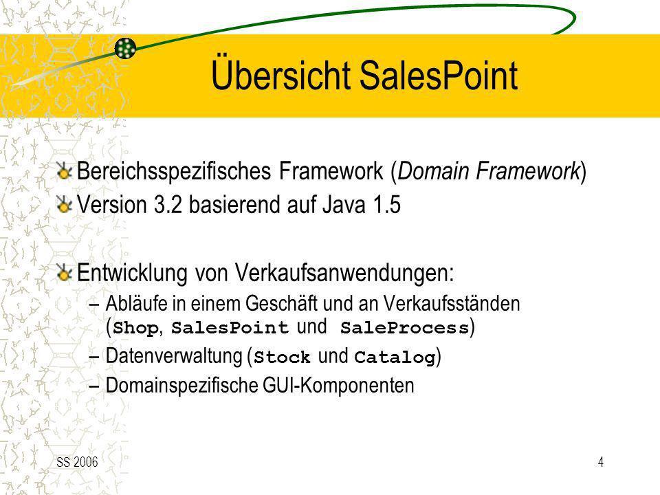Übersicht SalesPoint Bereichsspezifisches Framework (Domain Framework)