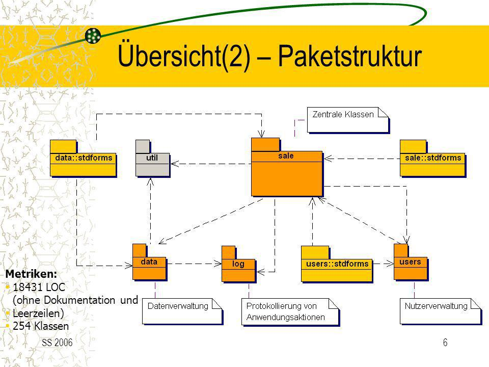 Übersicht(2) – Paketstruktur