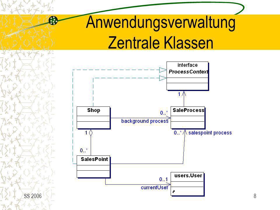 Anwendungsverwaltung Zentrale Klassen
