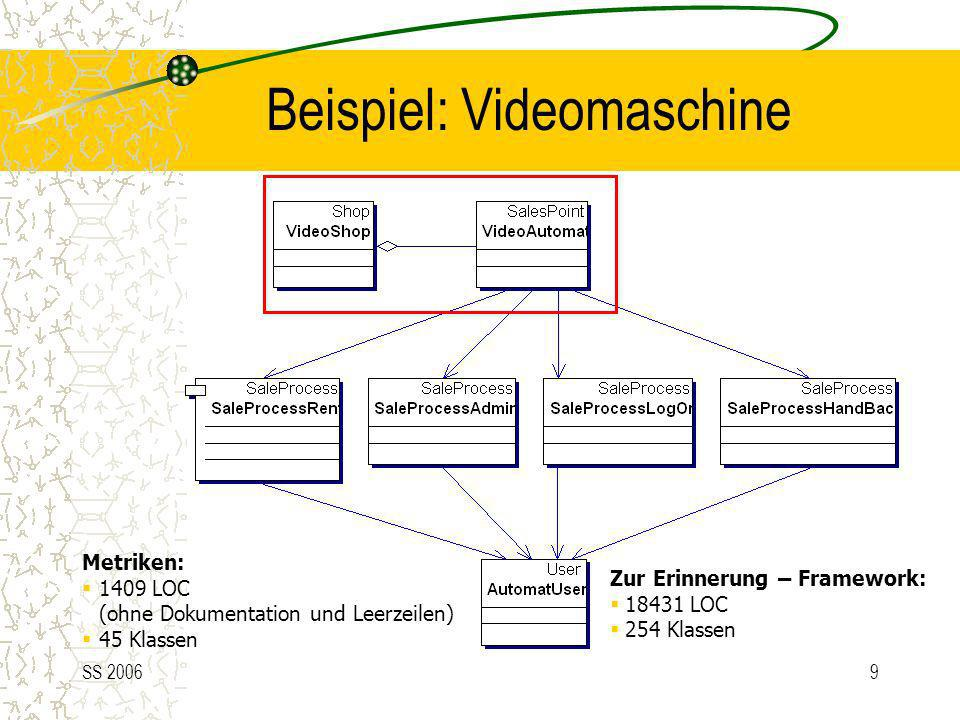 Beispiel: Videomaschine