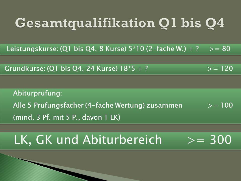 Gesamtqualifikation Q1 bis Q4