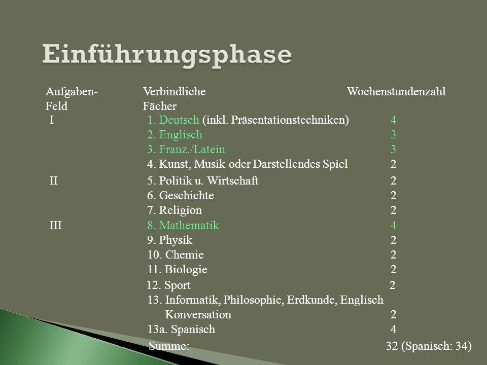 Einführungsphase 12. Sport 2 Aufgaben- Verbindliche Wochenstundenzahl